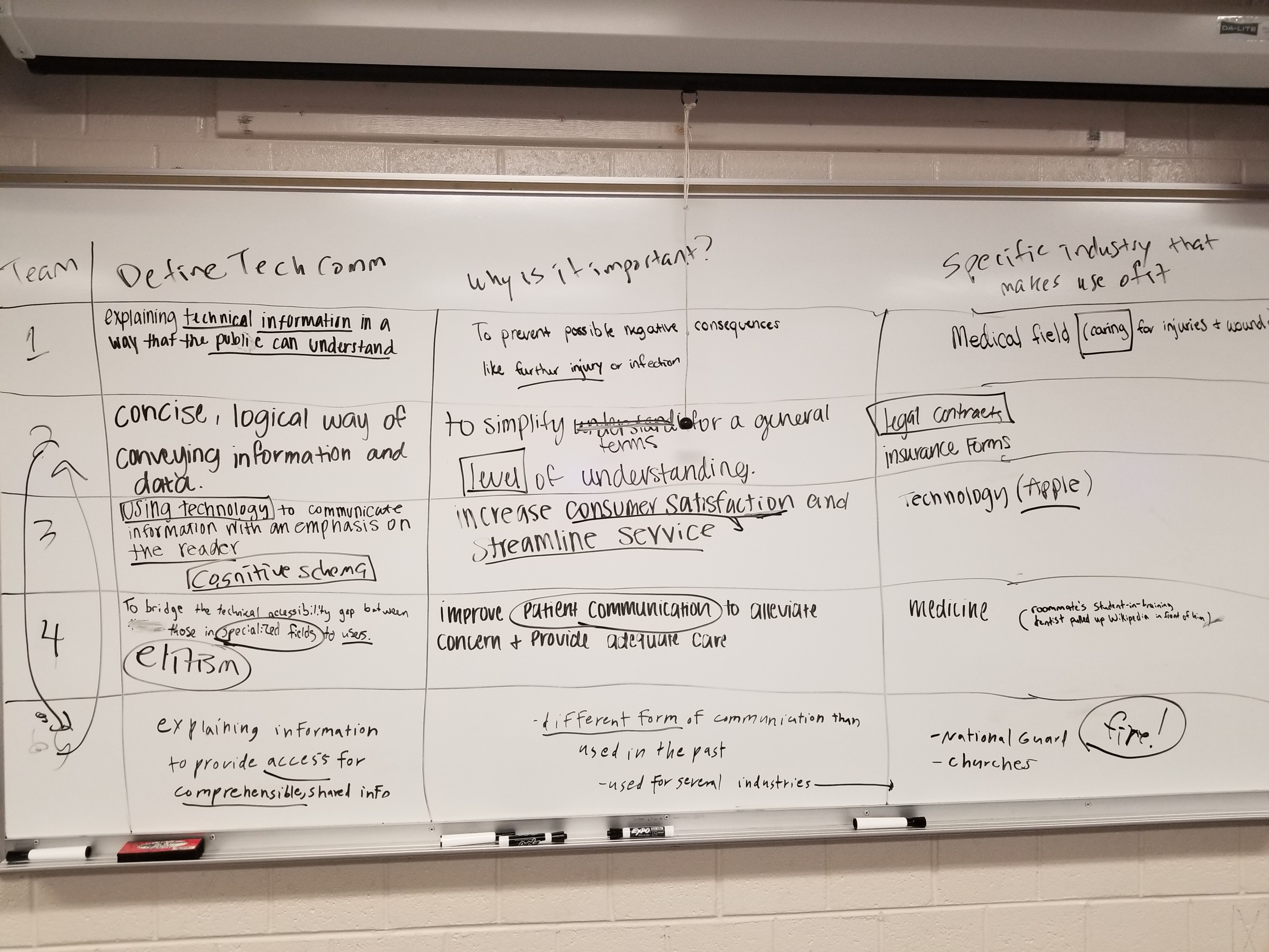 A screenshot of class notes on the board for 8/22/18