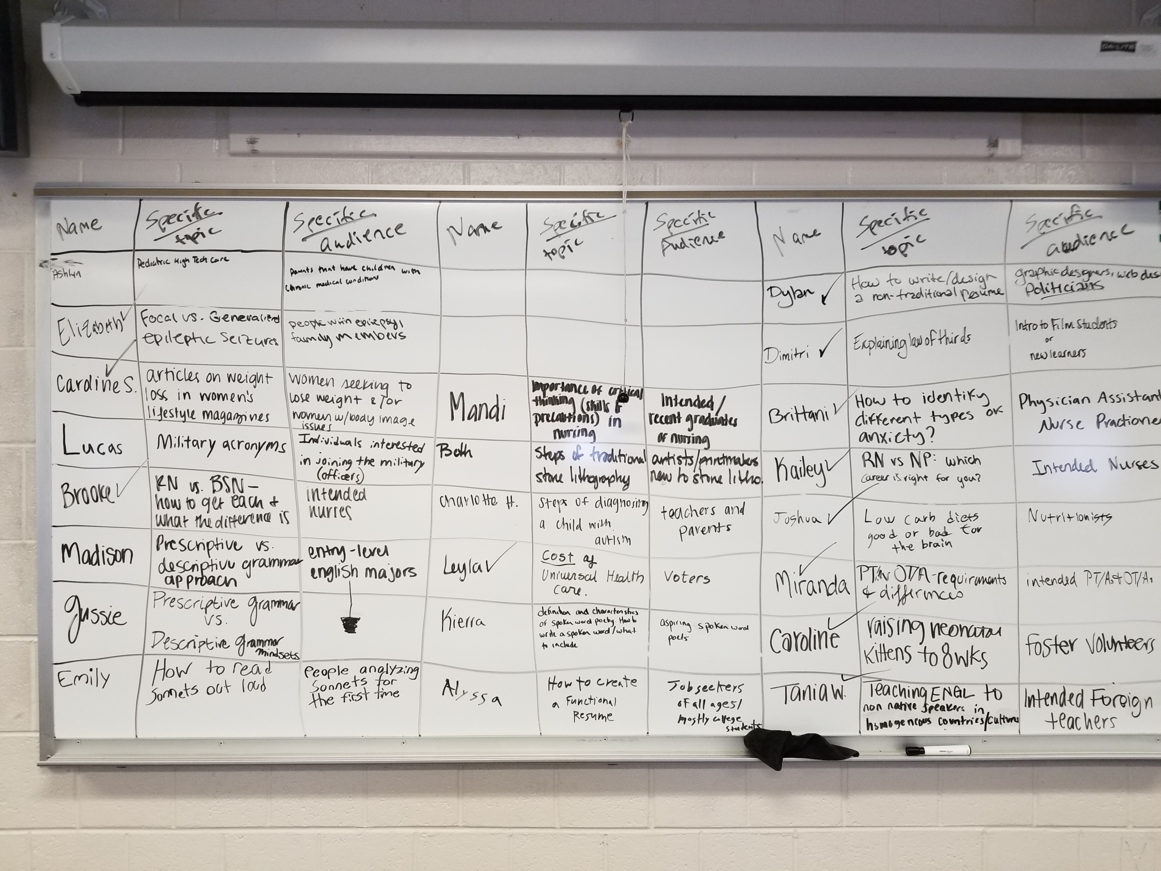 A photo of notes on the class board for 8/27/18
