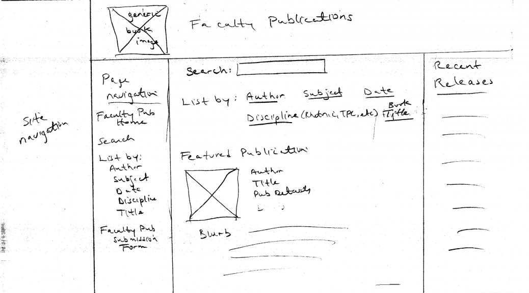 A sketch of a wireframe